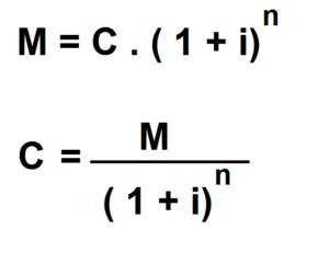 fórmula para calcular o capital
