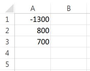Série de pagamentos não uniformes no Excel exemplo