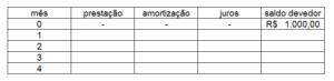 tabela price parte 1