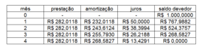 tabela price parte 10