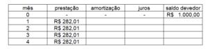 tabela price parte 2
