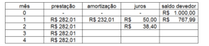 tabela price parte 6
