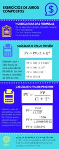 infográfico exercícios de juros compostos