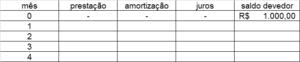 tabela sac figura 1
