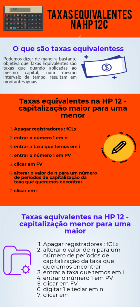 taxas equivalentes na hp 12c - inforgráfico