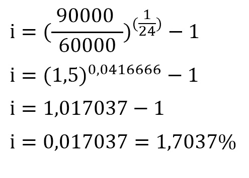 resolução exercícios juros compostos matemática financeira