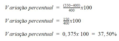 exercício de variação percentual entre dois valores