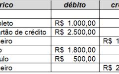 Como calcular os juros do cheque especial