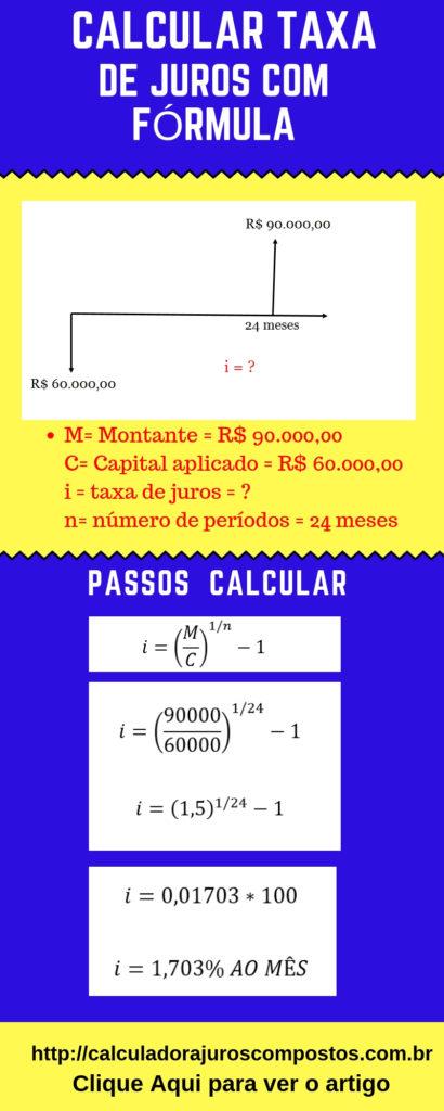 calcular taxa de juros com fórmula