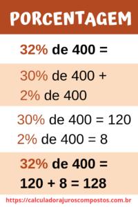 exemplo de porcentagem